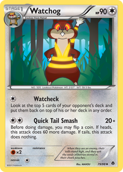 Watchog card for Emerging Powers